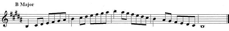 Sheet music showing b major scale for clarinet