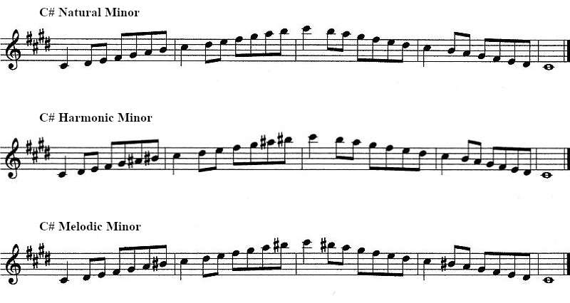 Sheet music showing natural, harmonic and melodic c-sharp minor scale for clarinet