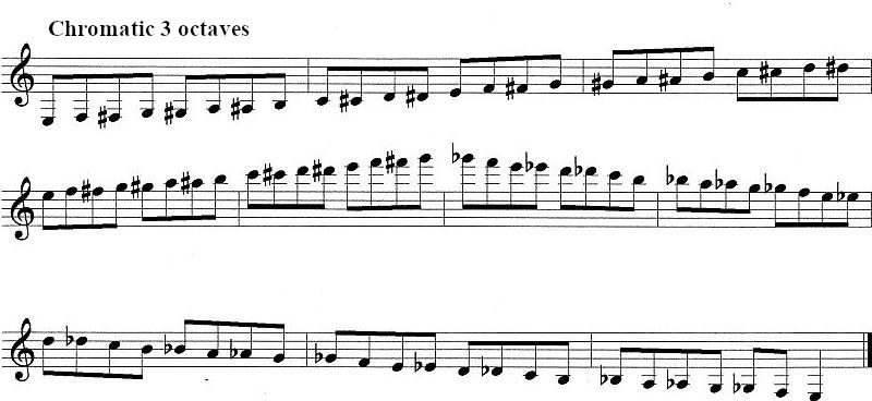 Sheet music showing a chromatic scale in three octaves for clarinet