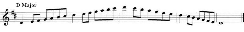 Sheet music showing d major scale for clarinet