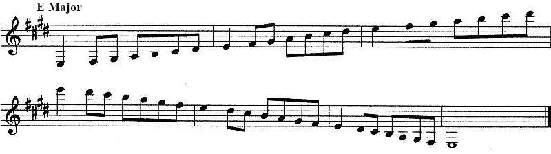 Sheet music showing e major scale for clarinet