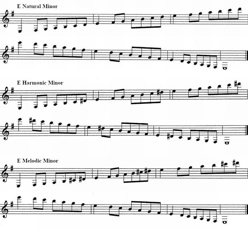 Sheet music showing natural, harmonic and melodic e minor scale for clarinet
