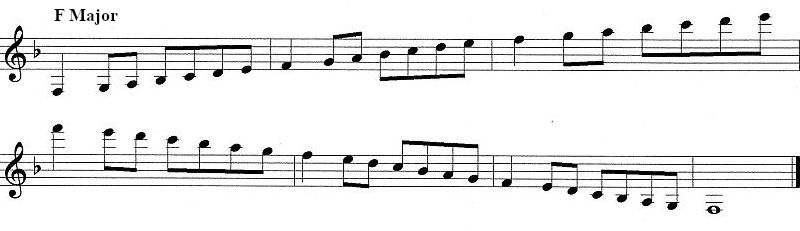 Sheet music showing f major scale for clarinet