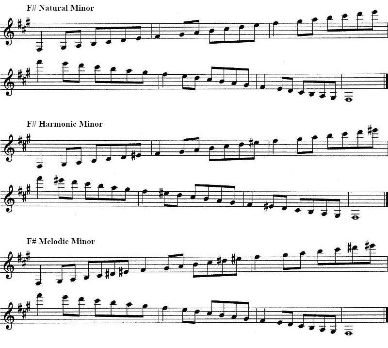 Sheet music showing natural, harmonic and melodic f-sharp minor scale for clarinet