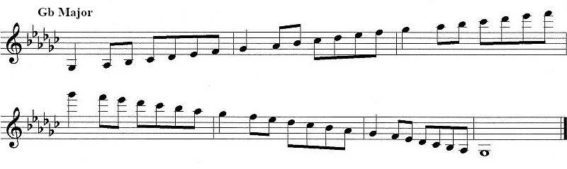 Sheet music showing g-flat major scale for clarinet