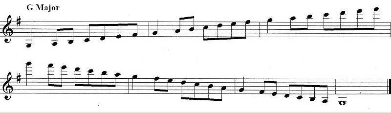 Sheet music showing g major scale for clarinet