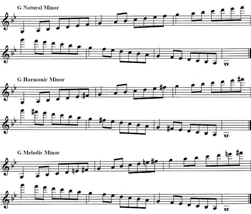 Sheet music showing natural, harmonic and melodic g minor scale for clarinet