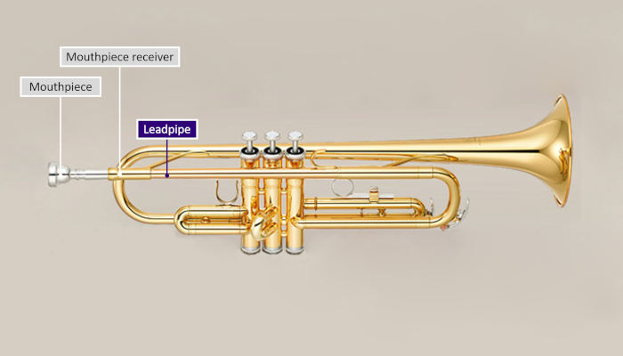 Diagram of a trumpet with parts labeled and leadpipe highlighted in purple on a grey background