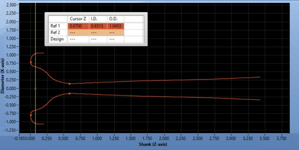 Profile of a Bach 5C trumpet mouthpiece as measured in VennCAD